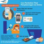 Beli Tiket Kapal Penyeberangan Merak Bakauheni Pakai Kartu e-Money